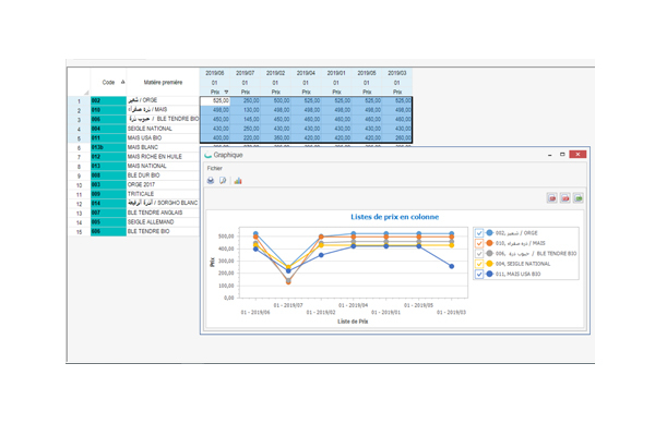 Allix: a user-friendly software