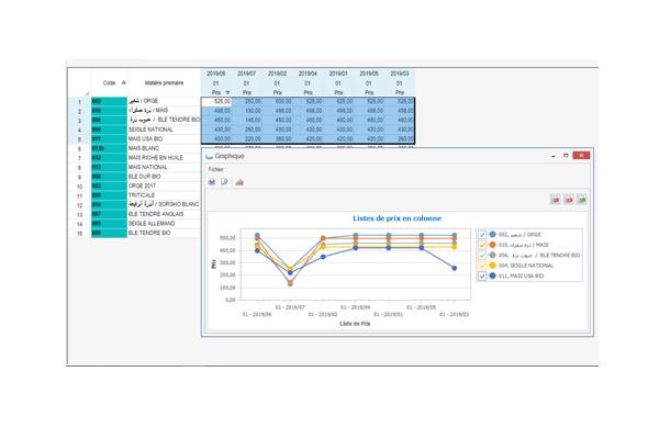 Allix: un software
