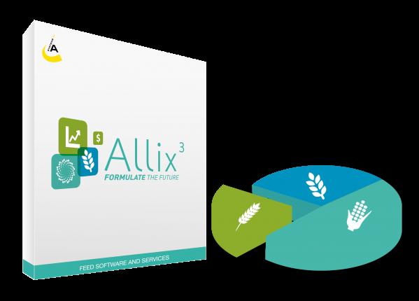 Allix votre logiciel de formulation adapté à vos besoins