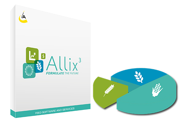 Allix the Formulation Software  adapted to your needs